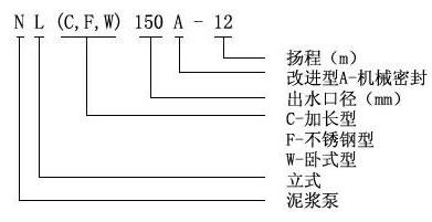NL泥浆泵型号意义.jpg